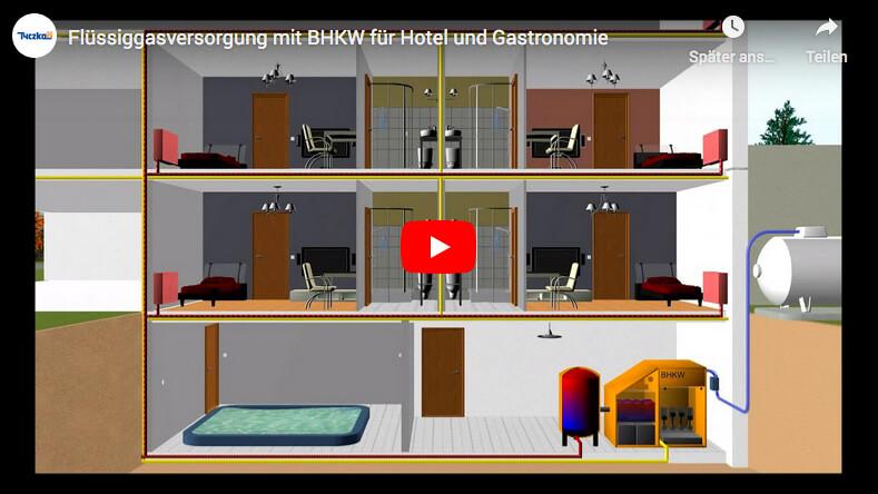 Dezentrale Energieversorgung mit Flüssiggas für Hotels und Gastronomie