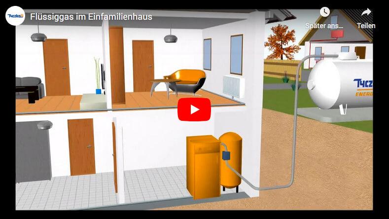 Energieversorgung mit Flüssiggas